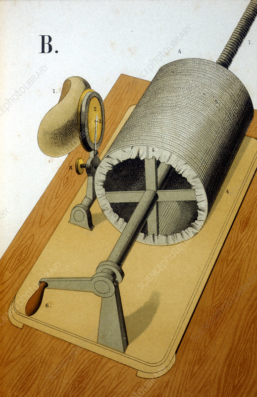 Thomas Alva Edison's first Phonograph, 1878