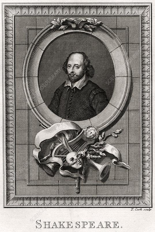 Shakespeare', 1776