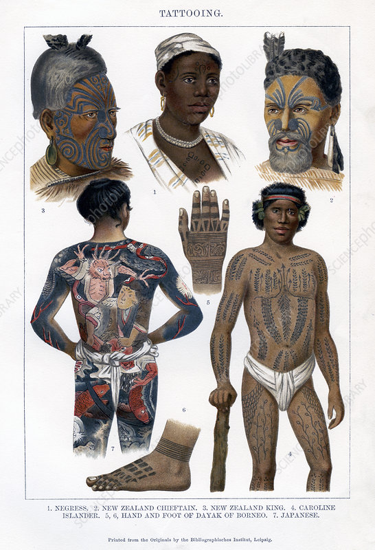 Tattooing', 1800-1900