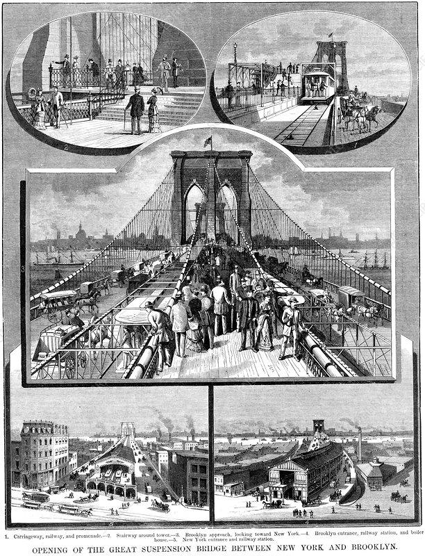 Brooklyn Suspension Bridge, New York, 1883