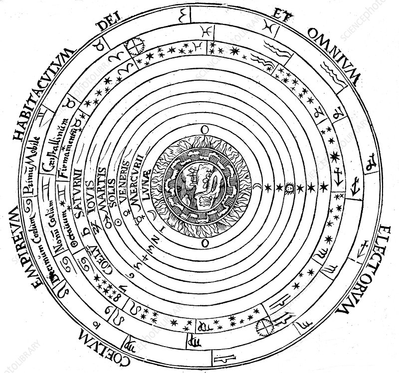 Diagram showing Geocentric system of universe, 1539