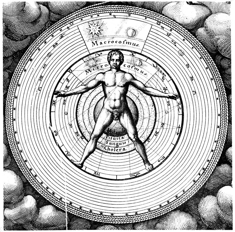 Diagram showing man's position in the universe, 1617-19