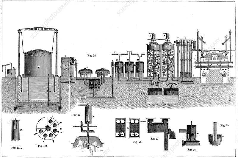 Sectional view of Liverpool Gas Works, 1860
