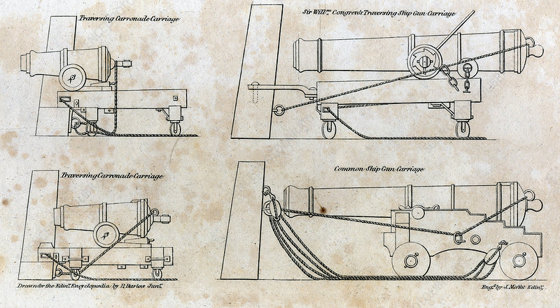 Drawings of ship gun carriages