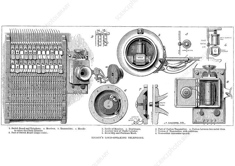 Edison carbon telephone, 1879