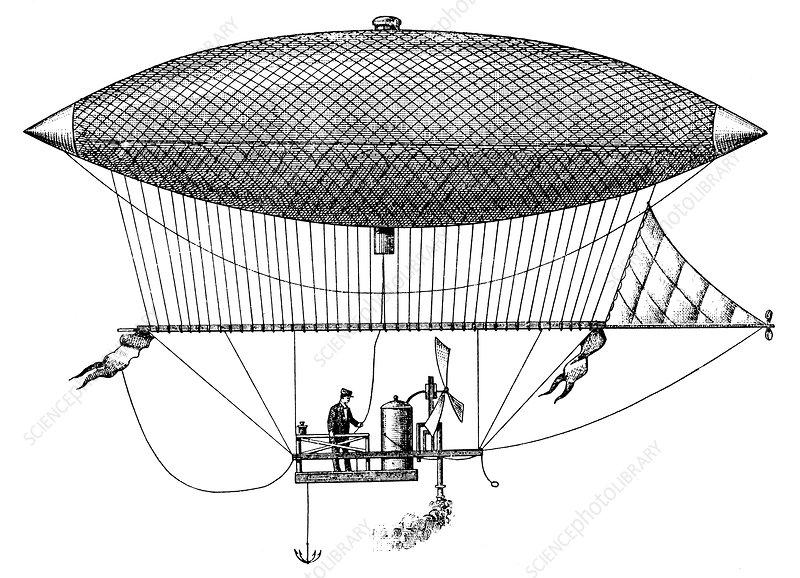 Henri Giffard's steerable airship of 1852, 1903