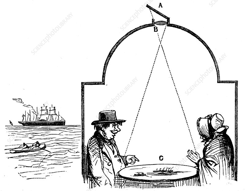 Seaside visitors paying a visit to the camera obscura, 1862