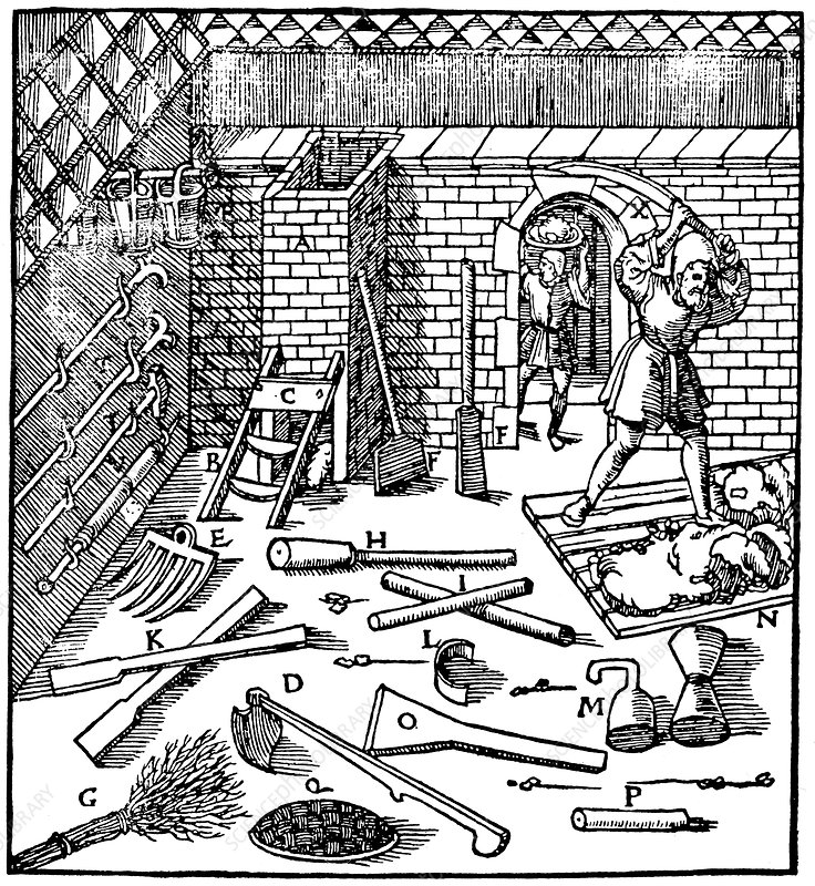 Smelting of ores (gold, silver, copper and lead), 1556