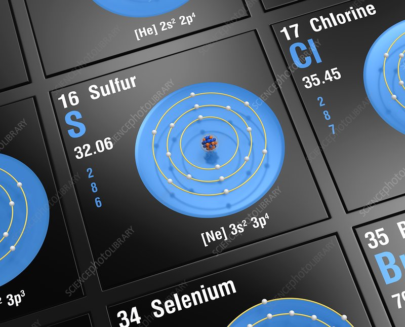 Sulfur, atomic structure