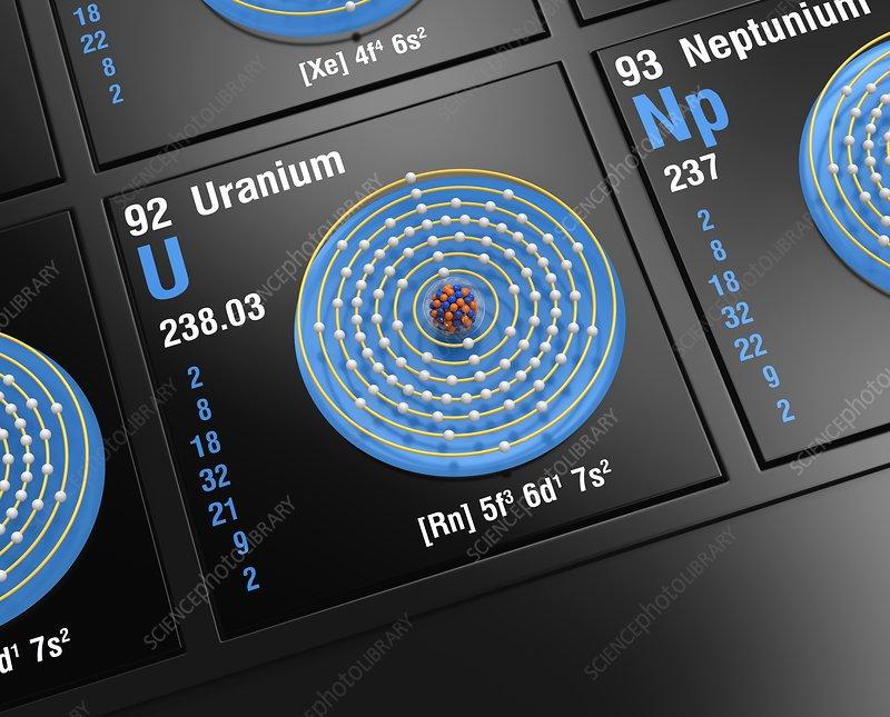 Uranium, atomic structure