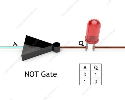 NOT logic gate, diagram