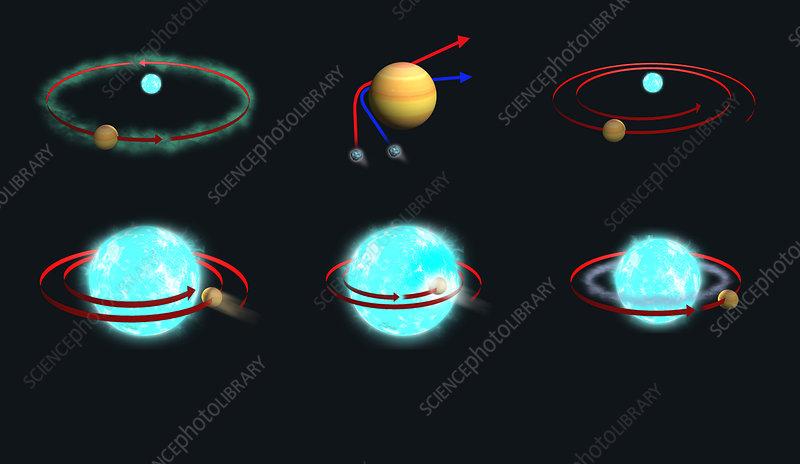 Extrasolar planet migration, illustration