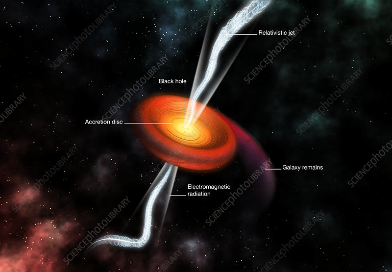 Black hole galaxy, illustration
