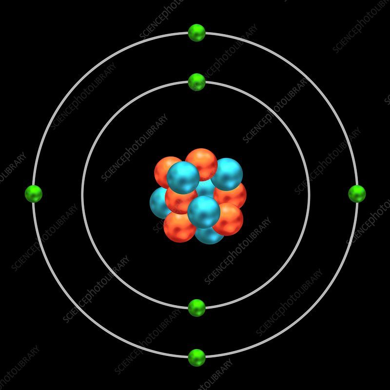Carbon-12, atomic structure
