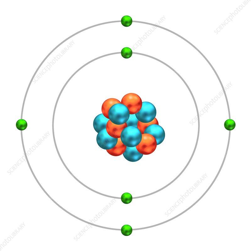Carbon-14, atomic structure