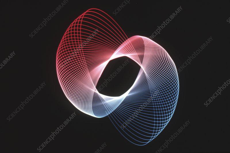 Pendulum trajectory