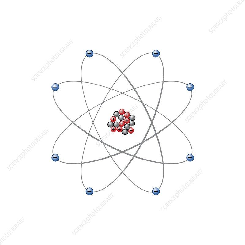 Oxygen atom, illustration