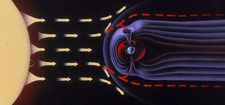 Diagram showing the Earth's magnetosphere