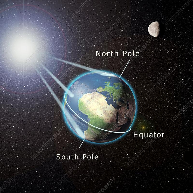 Northern hemisphere summer