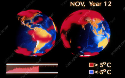 NCAR model of global warming, 2CO2 at 12 years
