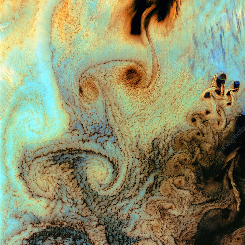 Von Karman vortices, Aleutian islands