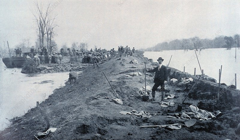 Flooding on the Mississippi River, 1903