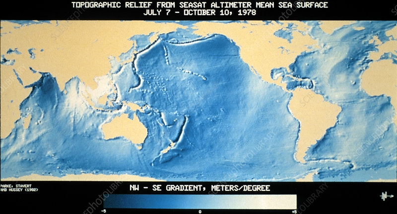 Topographic relief map of World's ocean surface