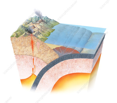 Accretionary prism at a subduction zone