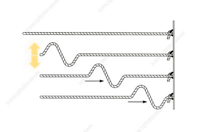 Secondary seismic waves