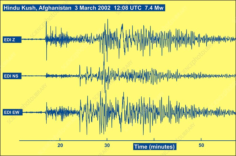 Afghanistan earthquake seismogram