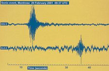 Sonic event recorded on seismograms