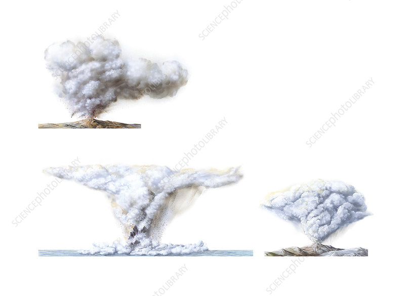Types of volcanic eruption