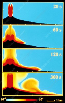 Simulation of an eruption of volcano Vesuvius