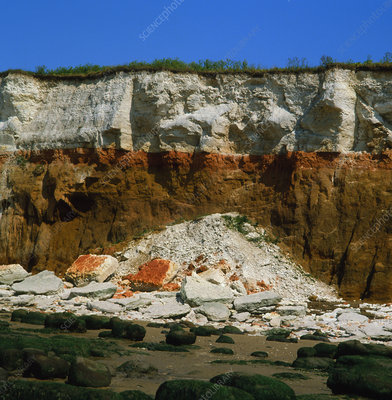 Cliffs at Hunstanton showing 3 layers of rock