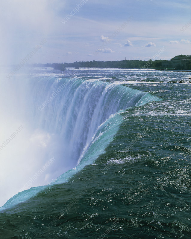 Niagara Falls on the Canadian-American border