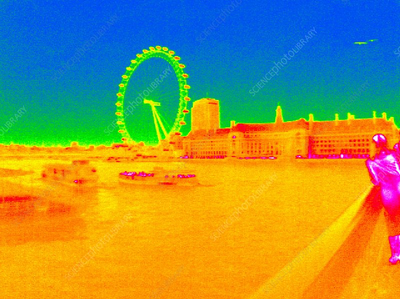 River Thames, UK, thermogram