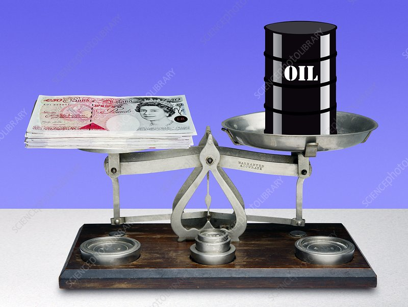 Cost of oil