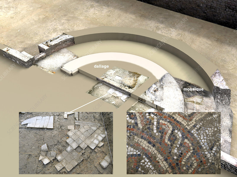 Reconstruction of the Arles basilica