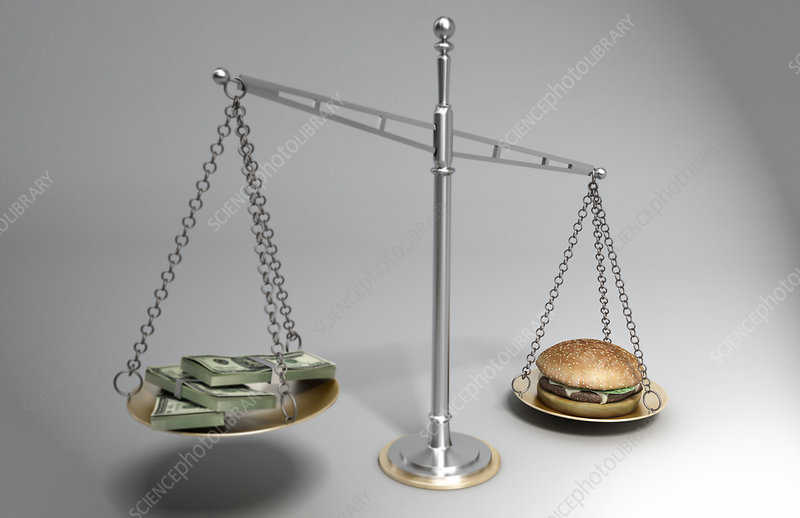 Cost of unhealthy diet