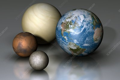 Terrestrial Planets Compared