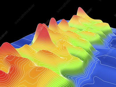 3D surface graph, computer artwork