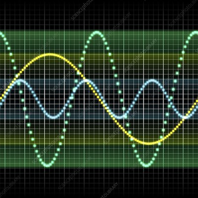 Sound wave, computer artwork