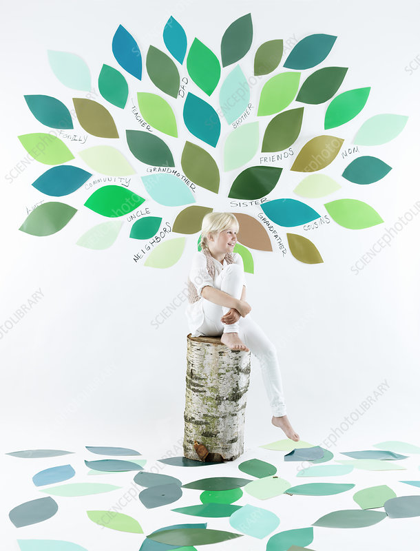 Girl sitting under tree on wall