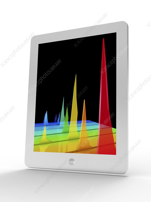 Tablet computer showing a chromatogram