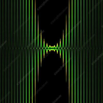Sound waves, artwork