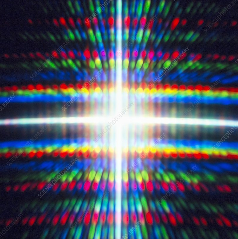 Diffracted light pattern