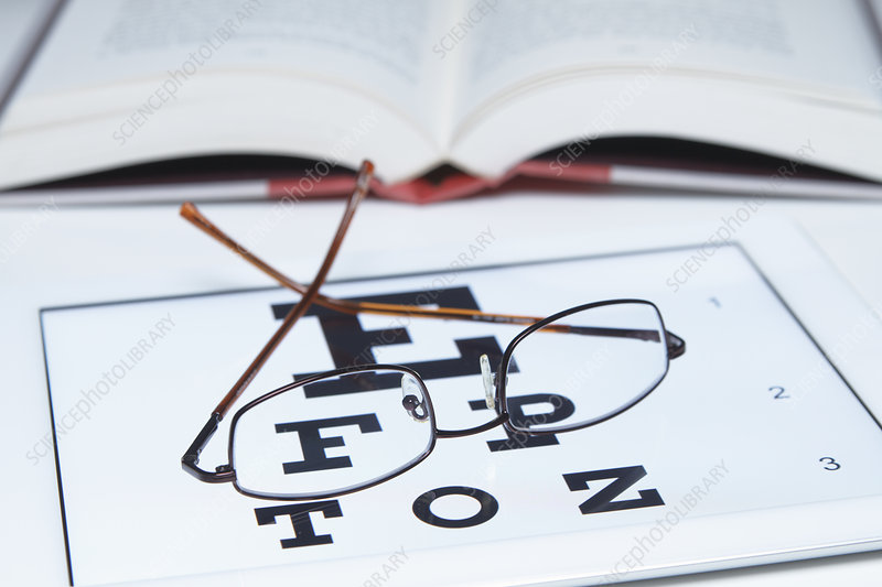 Pair of spectacles on Snellen eye chart