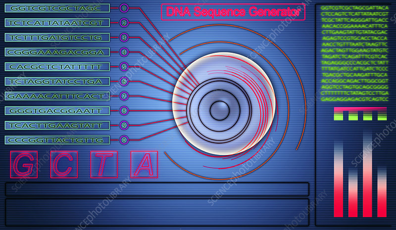 DNA sequence generator