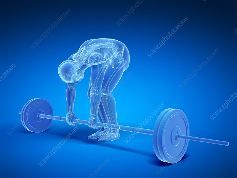 Weight lifting, incorrect posture