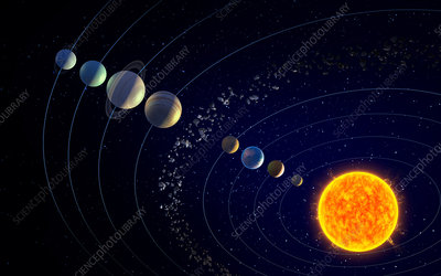 The solar system, illustration